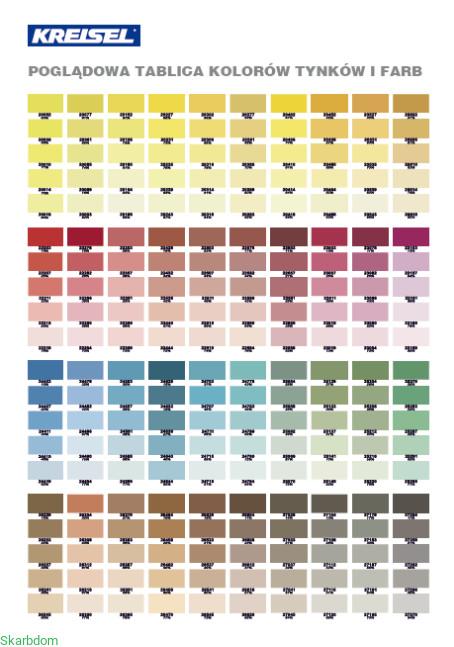Farba elewacyjna silikonowa kreisel cena